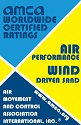 Air Performance, Wind Driven Sand